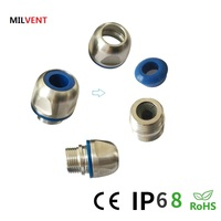 SS316 Hygienic Cable Gland