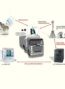 Track GPS Tracking Systems